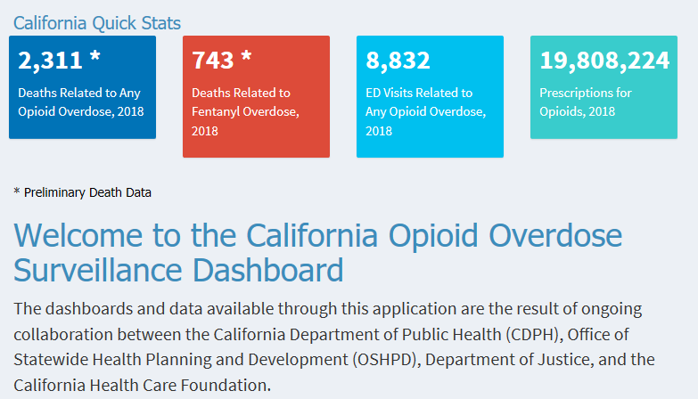 Welcome to the California Opioid Overdose Surveillance Dashboard