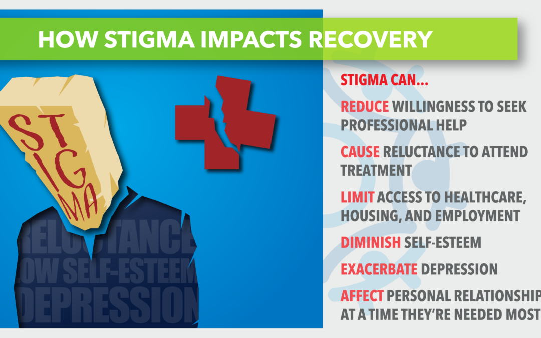 Healthcare Experience Provider Stigma, Education is Needed to Remove Barriers toTreatment